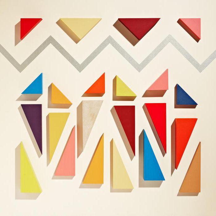 палитра цветов краски dulux отзывы