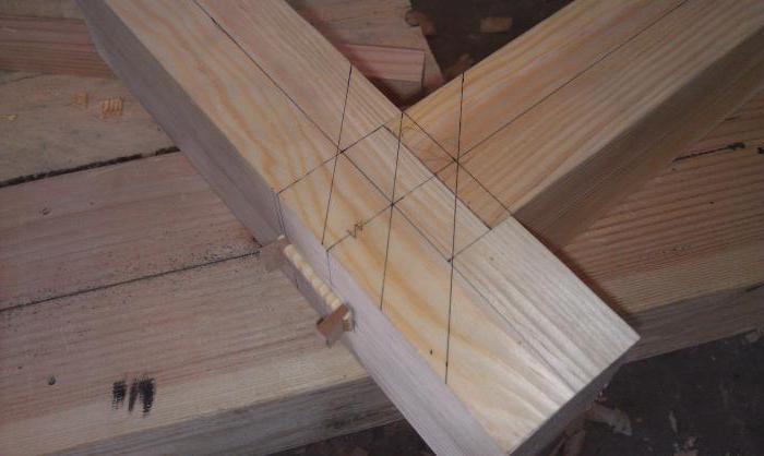 трехскатная крыша фото