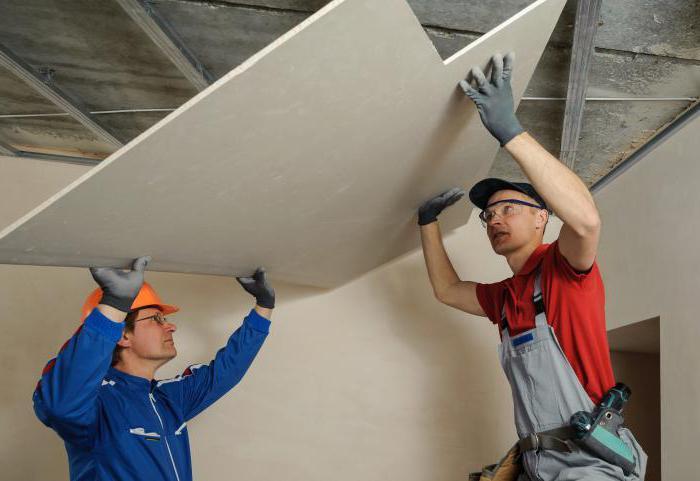 Как обшить потолок гипсокартоном своими руками с 576