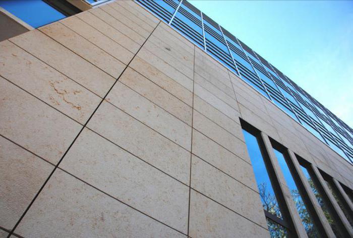 Виды фасадов зданий