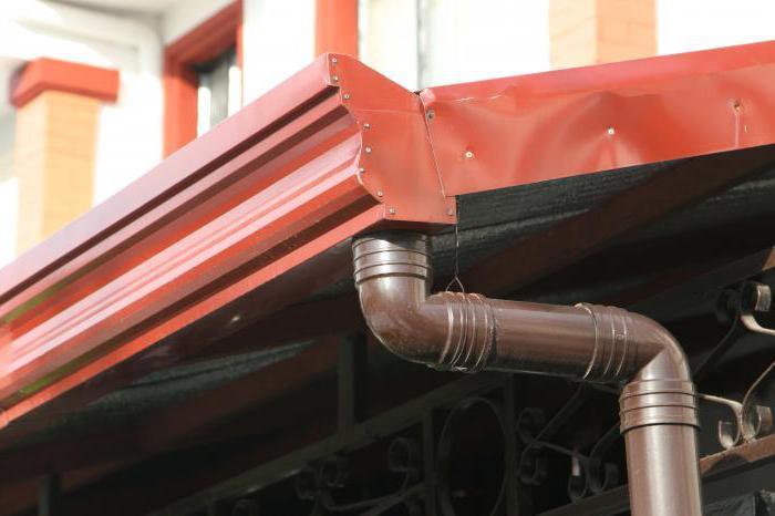 антикоррозионная краска для оцинкованного металла