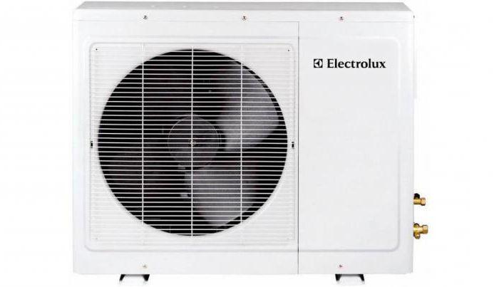 electrolux сплит системы