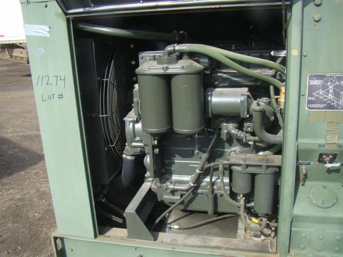 дизельный генератор 100 квт цена