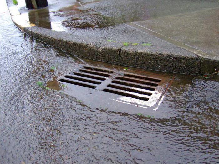 устройство ливневой канализации с дренажной системой