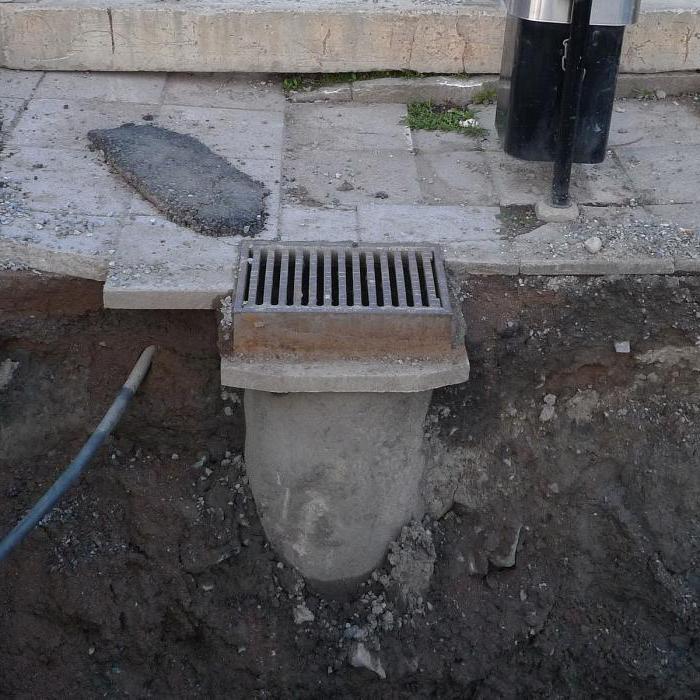 перечень работ по содержанию системы ливневой канализации
