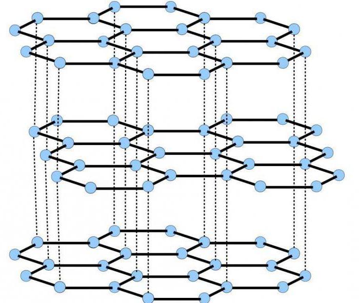 Решетка графита картинка невидимое