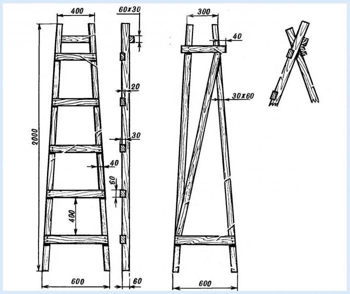 Изготовление деревянных лестниц своими руками - инструкция!