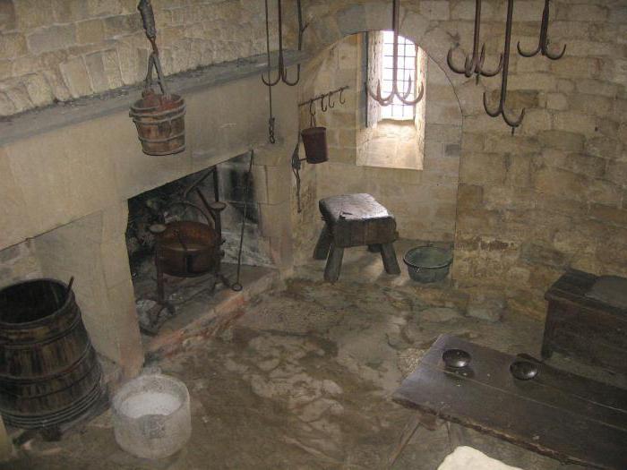 Картинки жизнь в замке в средневековье