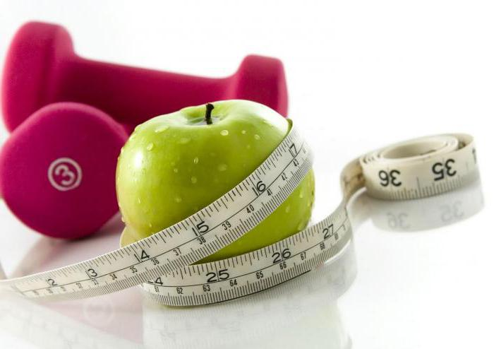 похудела без диет