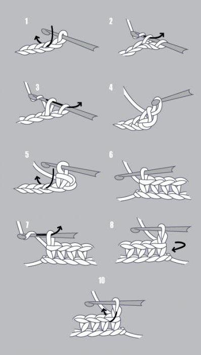 брелок вязать крючком схемы обезьянки
