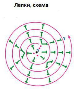 Как вязать обезьянку крючком схема