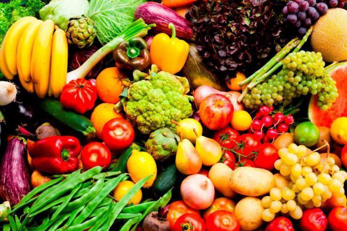 Правильное питание рацион на неделю с рецептами