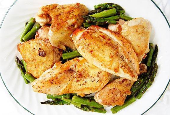 Курица со сливками на сковороде фото рецепт