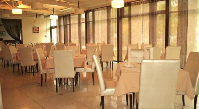 Недорогие гостиницы Ярославля: рейтинг