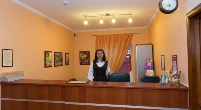 Недорогие гостиницы в Ярославле в центре города