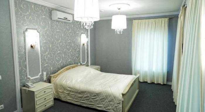 Лучшие недорогие гостиницы Ярославля