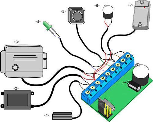 подключение контроллера z 5 r