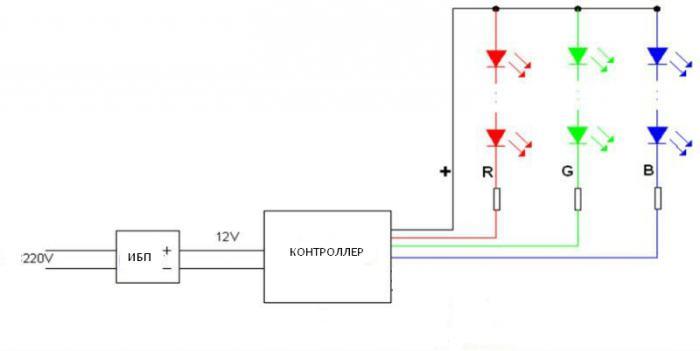 подключение контроллера к светодиодной ленте