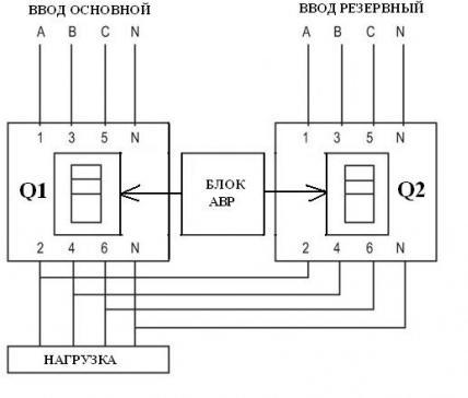 принципиальная схема АВР