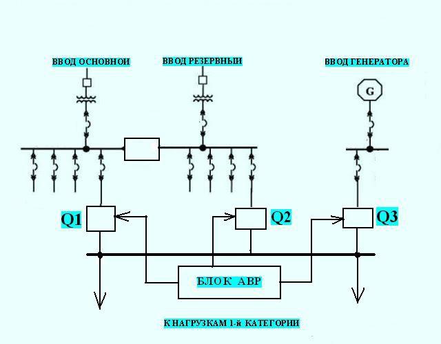 авр на 3 ввода схема