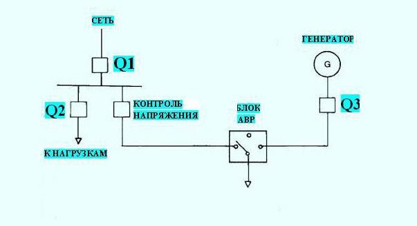 авр электрическая схема