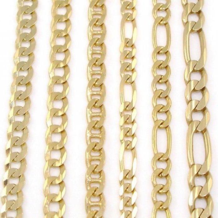 золотые цепи плетения фото