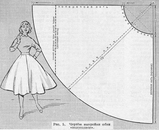 Выкройка платья с полусолнцем