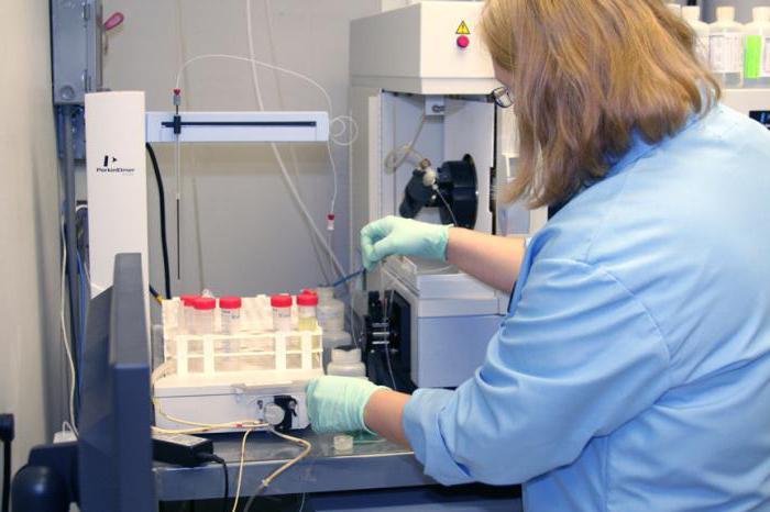 Должностная инструкция лаборанту химического анализа