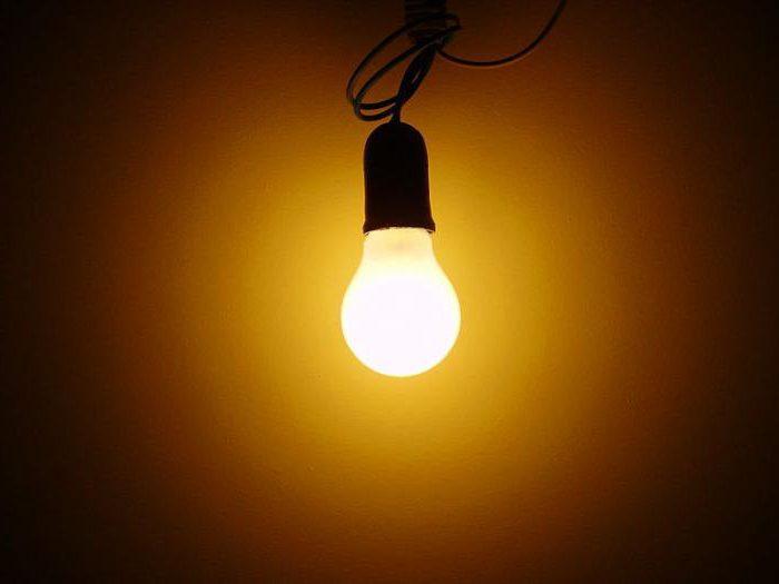 светильники для светодиодных лампочек
