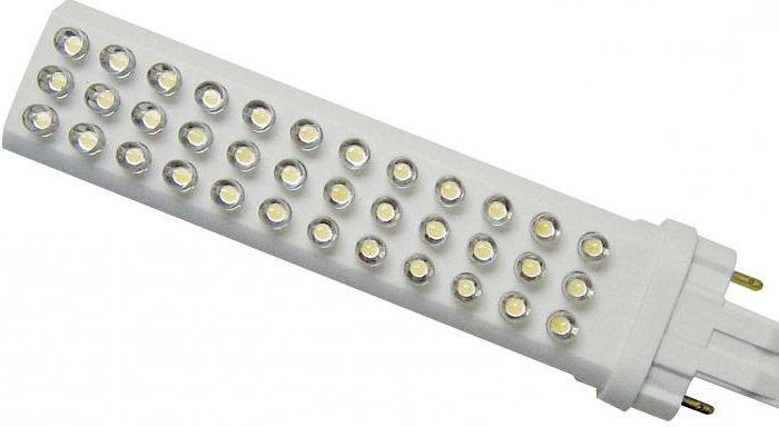 какая лампочка лучше светодиодная или энергосберегающая