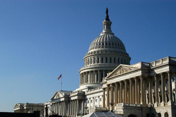 Что такое политическое устройство