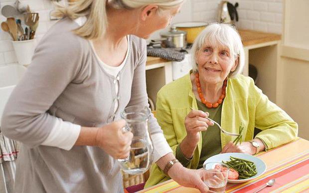 Уход за престарелыми пенсионером