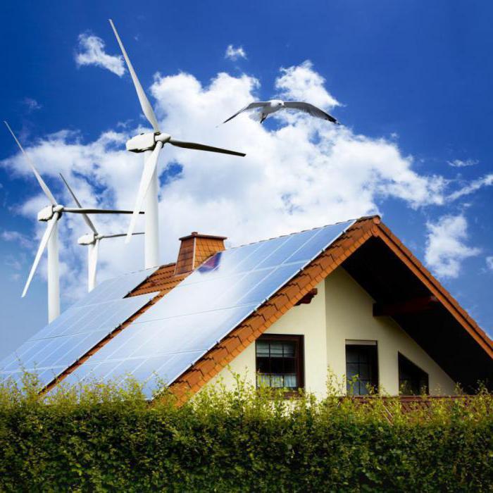 ветровой генератор цена