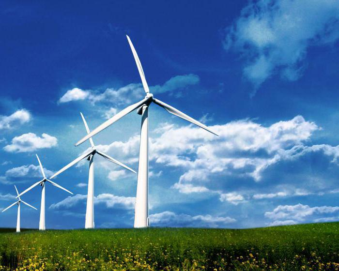 мощность ветрогенератора