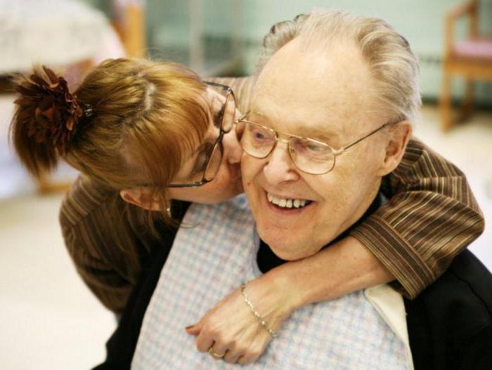 сумма пенсии по инвалидности 2 группы