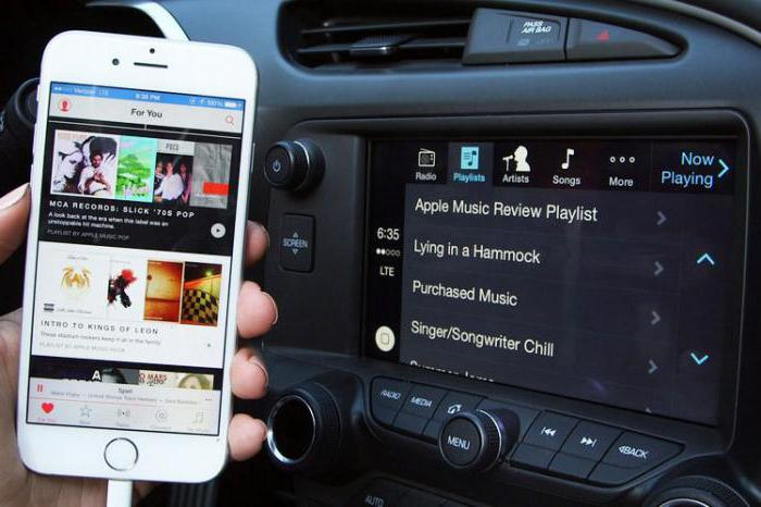 мультимедийная навигационная система