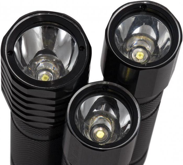 фонарь ручной светодиодный