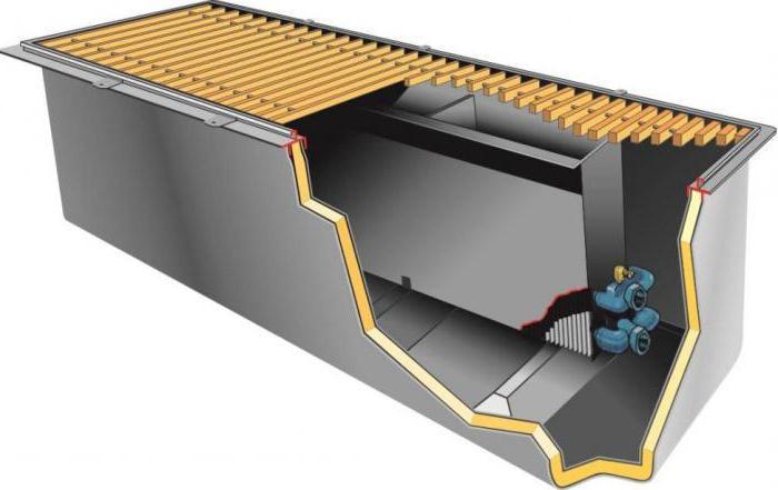 напольные радиаторы отопления встраиваемые в пол