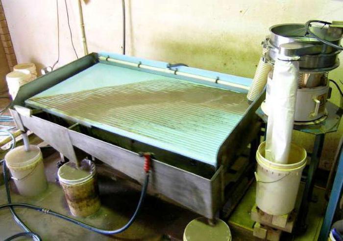 обработка минерального сырья
