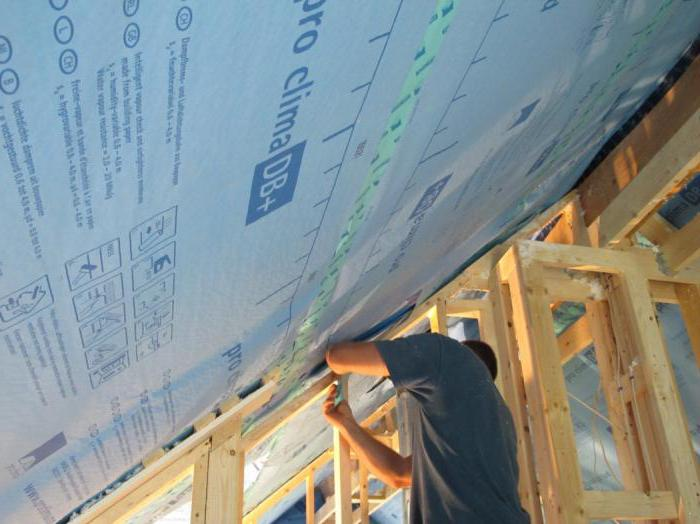 Расчет ремонт стоимости крыши