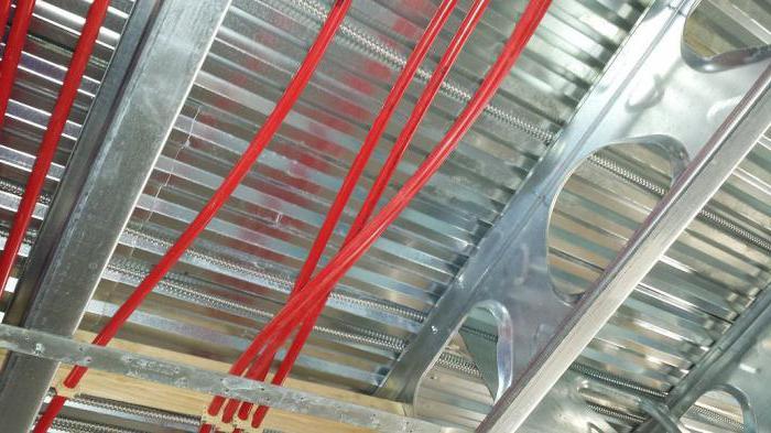 подземные кабельные сооружения