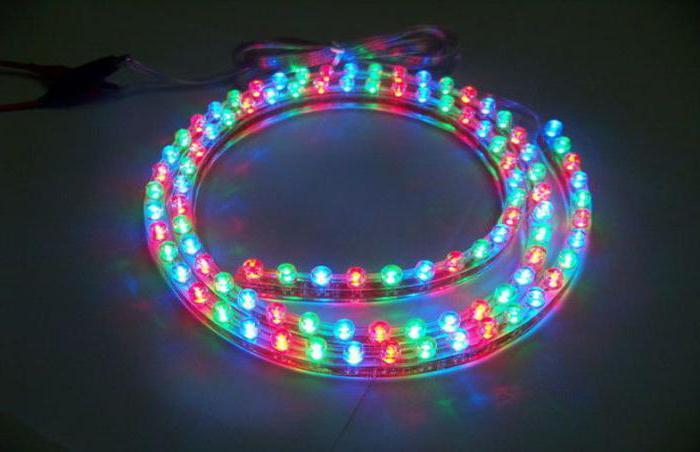 светодиодная лента многоцветная