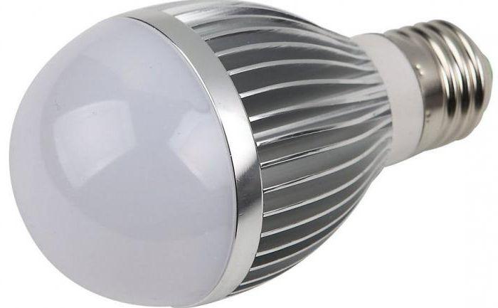 лампы светодиодные 12в