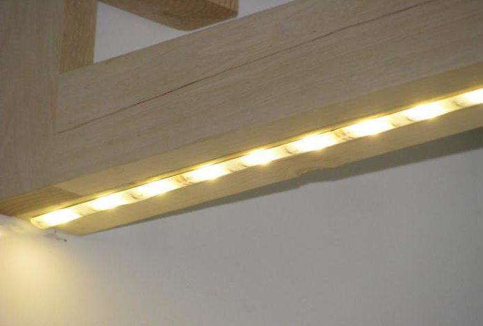 светодиодные лампы 12в для переменного тока