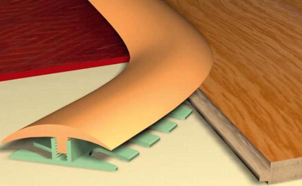 Порожек между плиткой и ламинатом разноуровневый