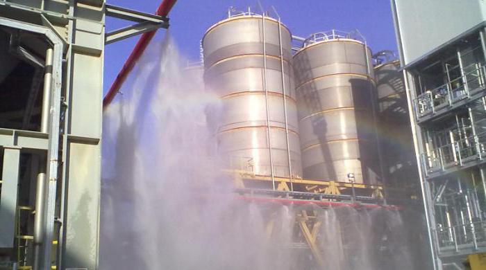 водяное и пенное пожаротушение