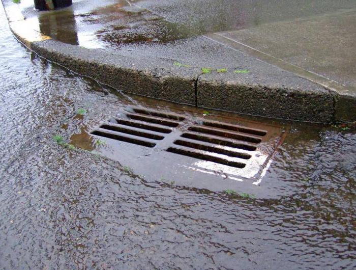 система дренажа и ливневой канализации