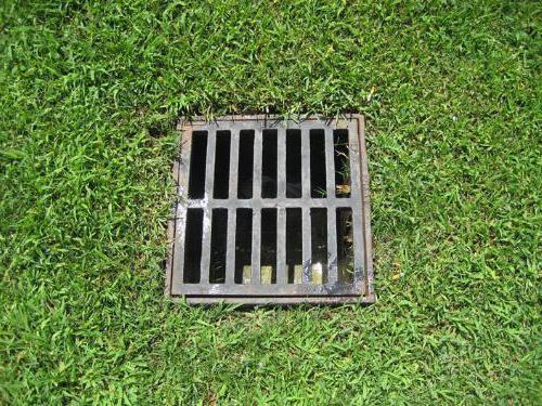 система наружной ливневой канализации