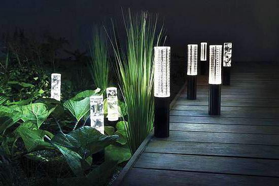 led лампочки для дома