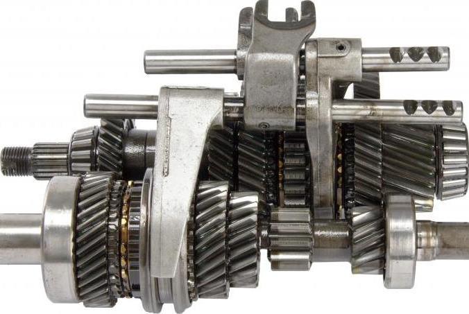 Механизм кулачковой коробки передач